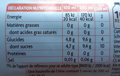 Thé noir parfum pêche blanche - Nutrition facts - fr