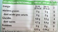 Thé infusé glacé Menthe - Valori nutrizionali - fr