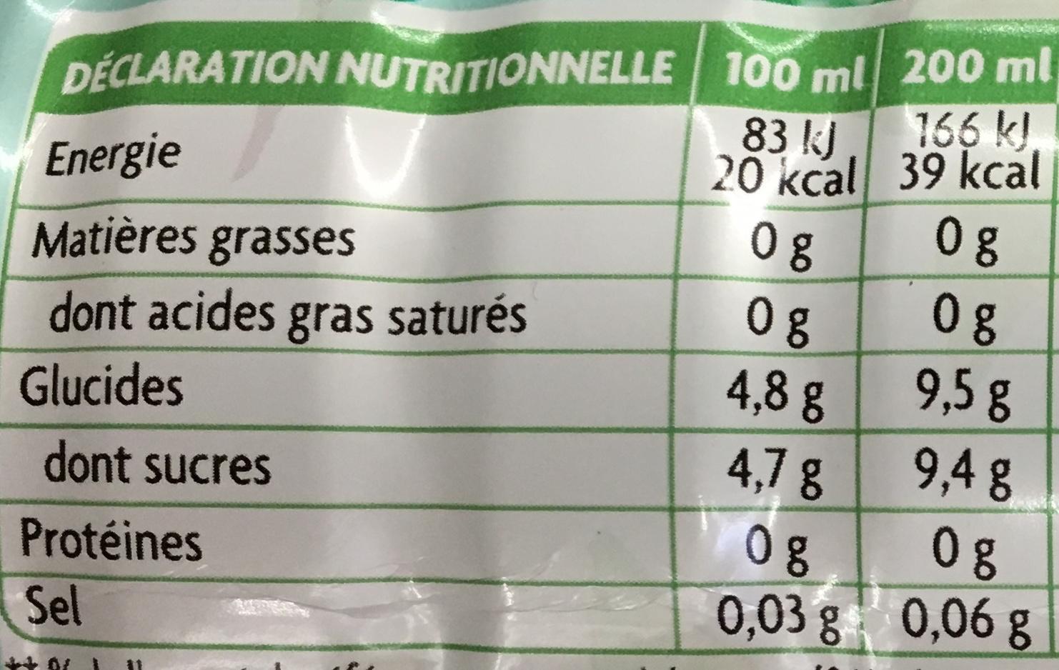 Thé vert infusé glacé saveur Menthe - Informations nutritionnelles