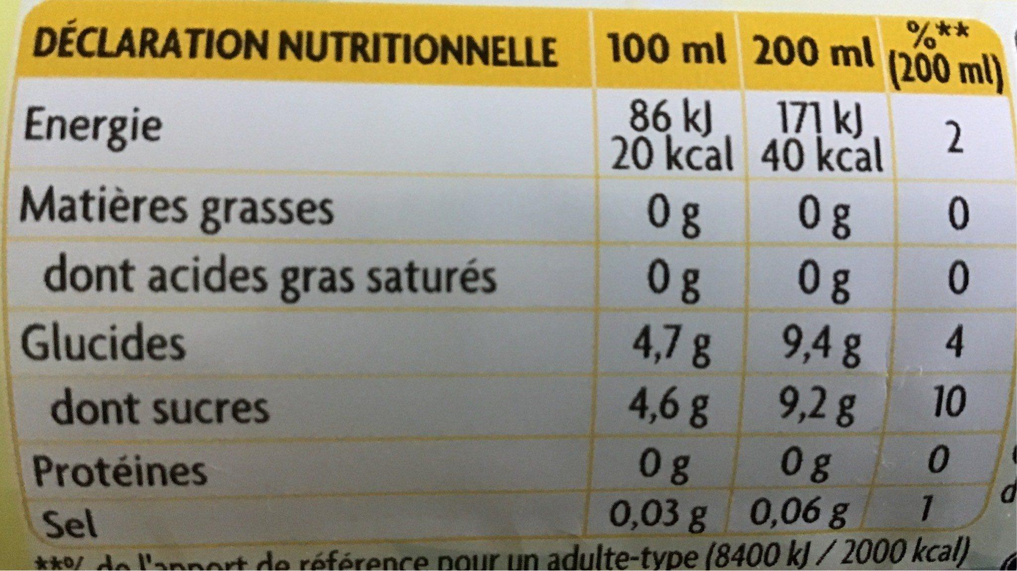 Thé infusé glacé - Información nutricional