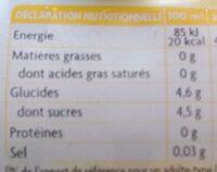 Thé infusé glacé parfum citron - Valori nutrizionali - fr