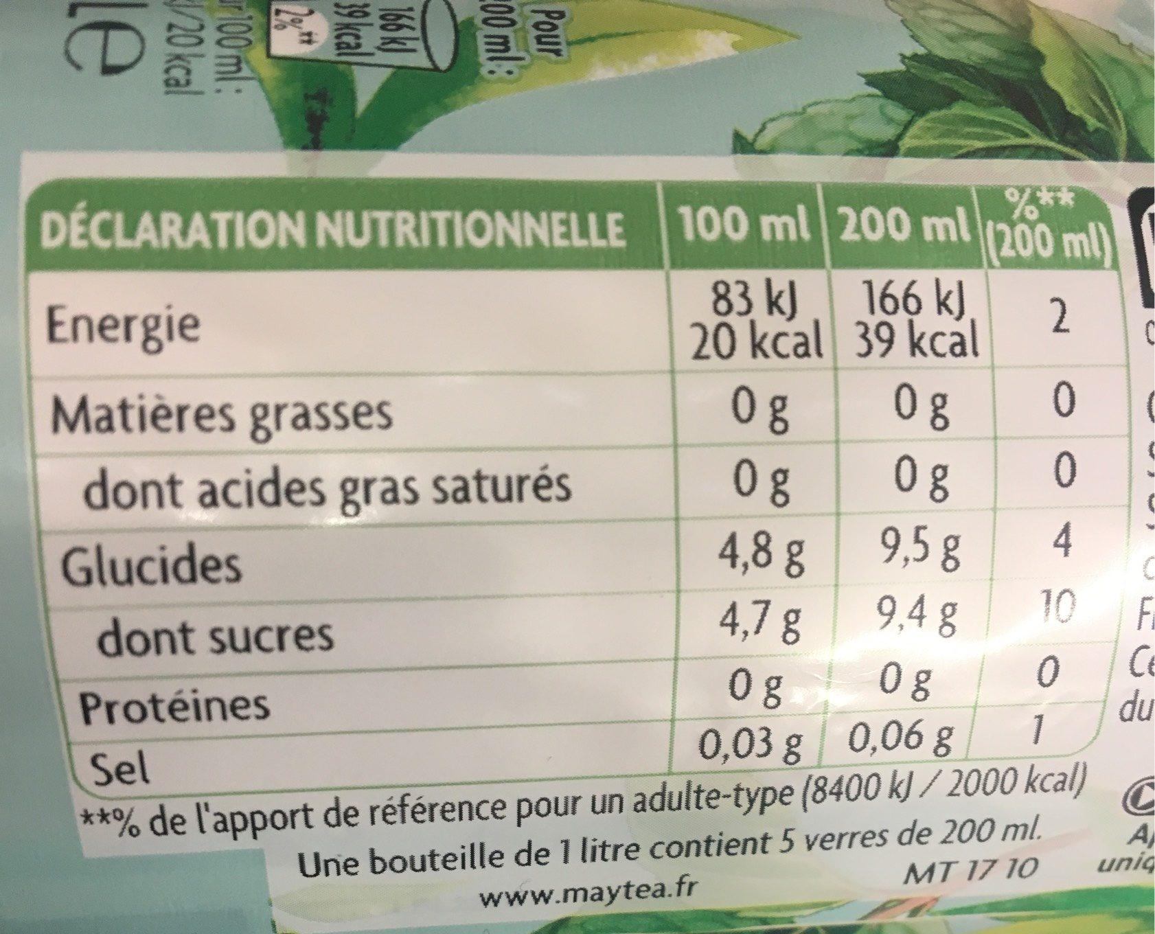 Thé infusé glacé, Thé vert parfum menthe - Informations nutritionnelles