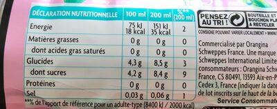 Thé vert infusé glacé parfum jasmin - Valori nutrizionali - fr