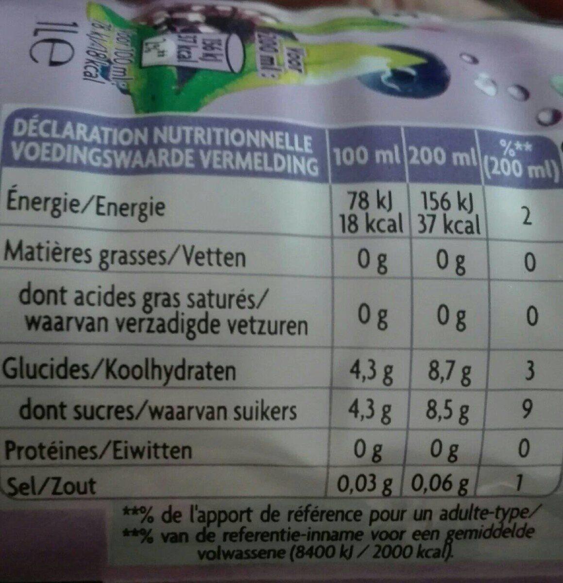 May Tea mûre myrtille - Valori nutrizionali - fr