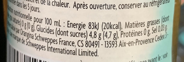 Thé Vert parfum Menthe - Informations nutritionnelles - fr