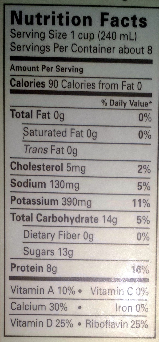 Lactose free Fat free Milk - Nutrition facts