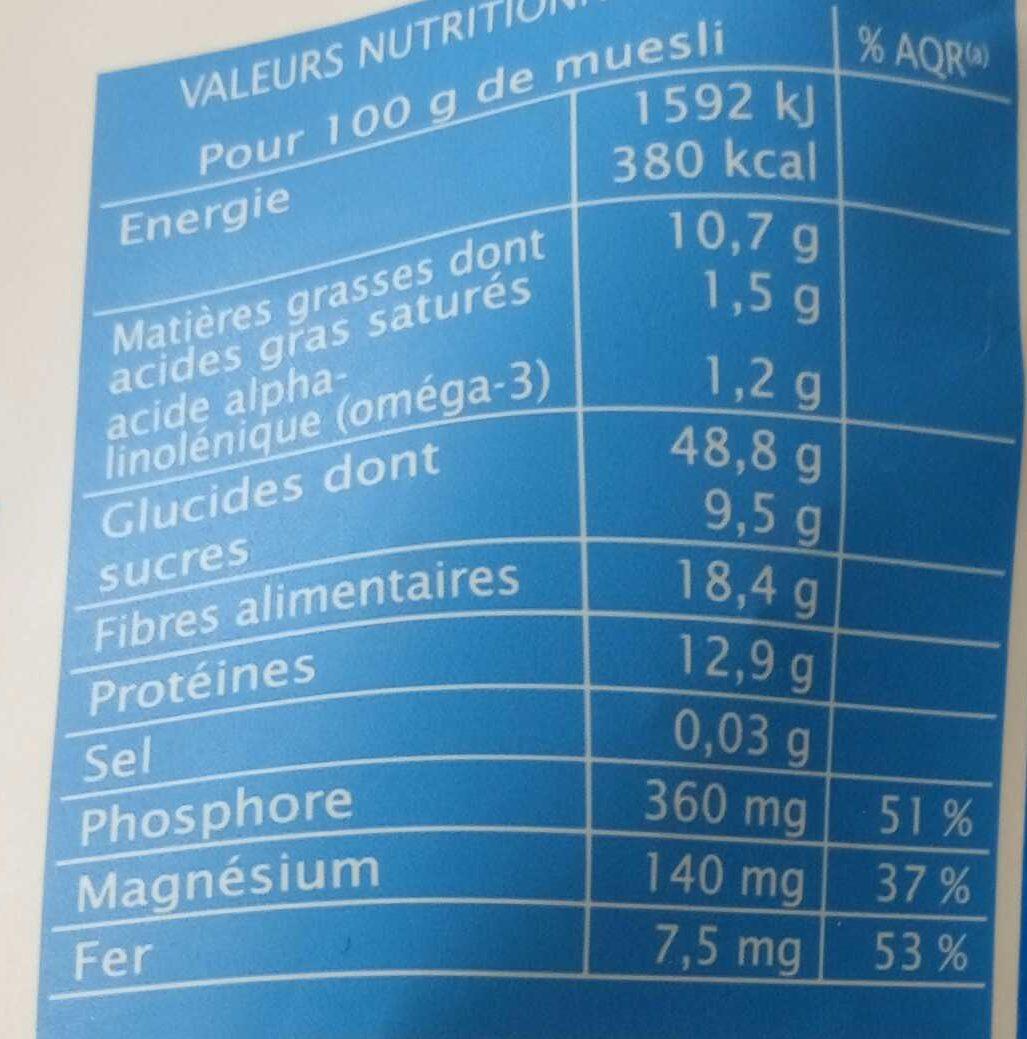 Muesli aux graines gourmandes  - Nutrition facts