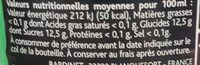 Citron vert & kiwi - Informations nutritionnelles