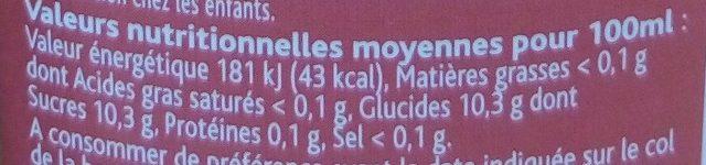 Mister Cocktail aux arômes rosé pamplemousse - Informations nutritionnelles