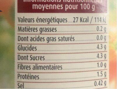 Purée  de tomates Louis Martin - Informations nutritionnelles - fr