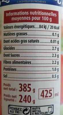 TOMAT ENT PELEE JUS 1/2 - Informations nutritionnelles - fr