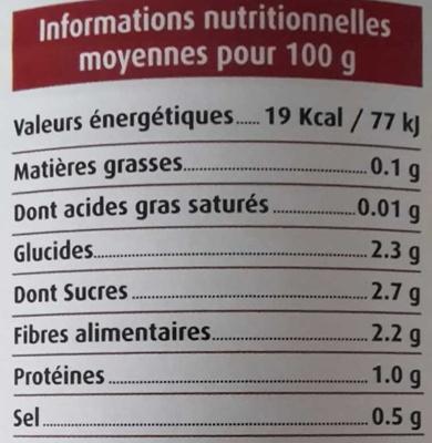 tomates entières pelées au jus - Informations nutritionnelles
