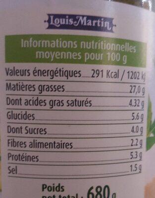 Pesto à la génovèse - Informations nutritionnelles - fr