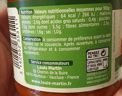 Sauce provencale - Informations nutritionnelles