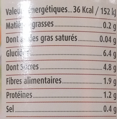 Chair de Tomate - Informations nutritionnelles - fr