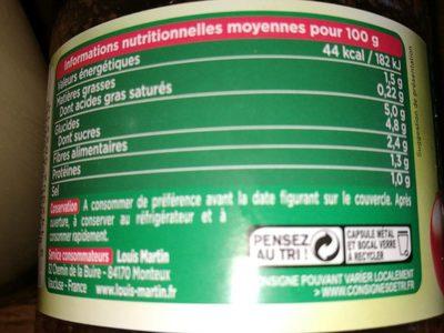 Chair de tomates aux herbes de Provence - Informations nutritionnelles - fr