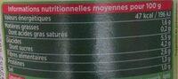 Chair de Tomate au basilic - Informations nutritionnelles - en