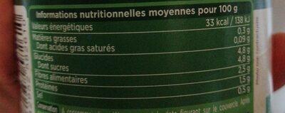 Chair de Tomates - Informations nutritionnelles