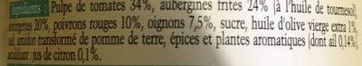 Ratatouille Provençale - Ingrédients - fr