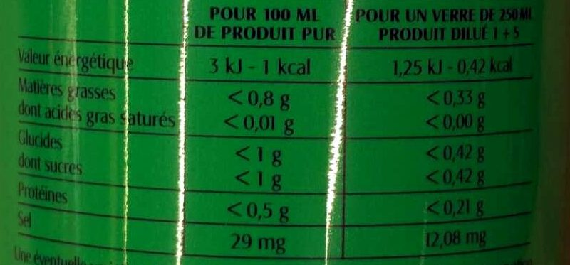 Sensation Menthe - Informations nutritionnelles