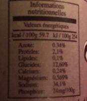 Sel Fin Aux Algues - Ingrediënten