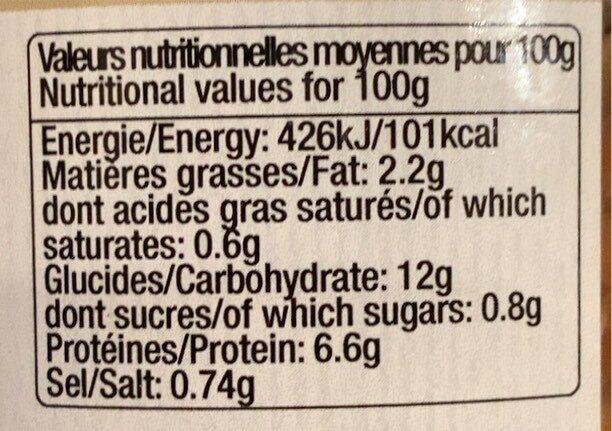 Lentilles cuisinées - Nutrition facts - fr