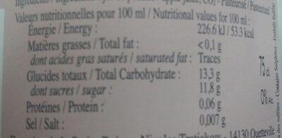 Jus De Pommes Pétillant Du Calvados ';la Petite Reine'; 0.75 Liter - Informations nutritionnelles - fr