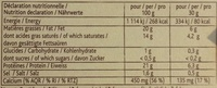 Camembert, Le Rustique de Printemps (20 % MG) - Nutrition facts - fr