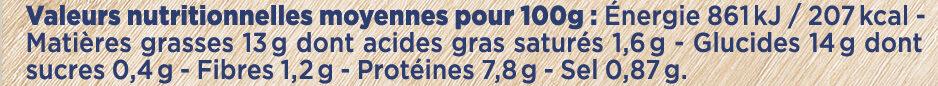 Quenelles lyonnaises de Brochet - Informations nutritionnelles - fr