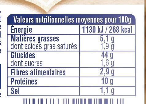 Cappelletti Viande - Nutrition facts
