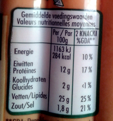 Original knacki - Nutrition facts - fr