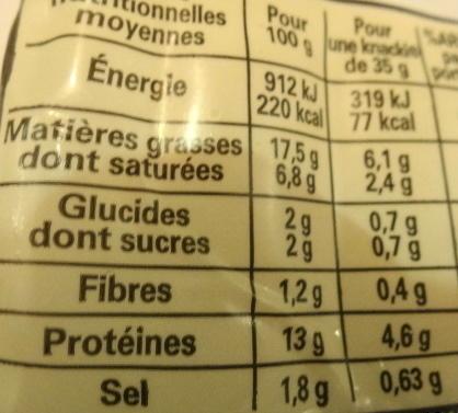 Knacki au jambon - Nutrition facts - fr