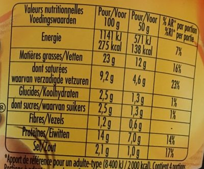 Knacki Ball Cheese - Nutrition facts