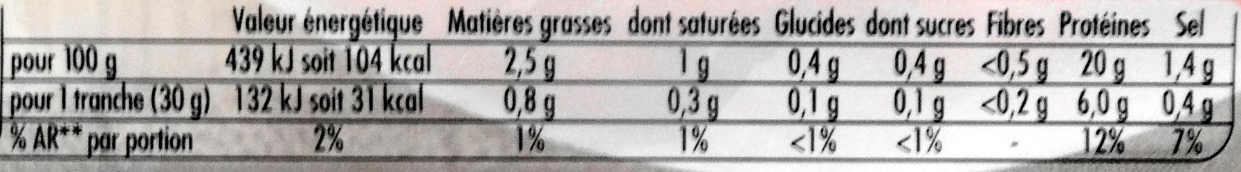 Le Bon Paris, - 25 % sel - Informations nutritionnelles