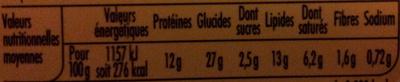 Tendre Croque, Montagnard (Fromage à raclette & Jambon fumé) - Informations nutritionnelles - fr