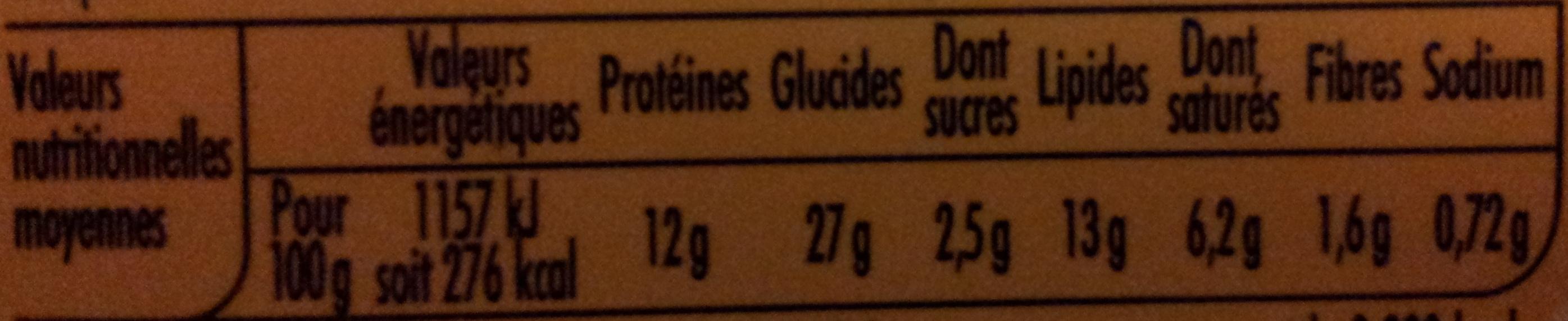 Tendre Croque, Montagnard (Fromage à raclette & Jambon fumé) - Voedingswaarden - fr