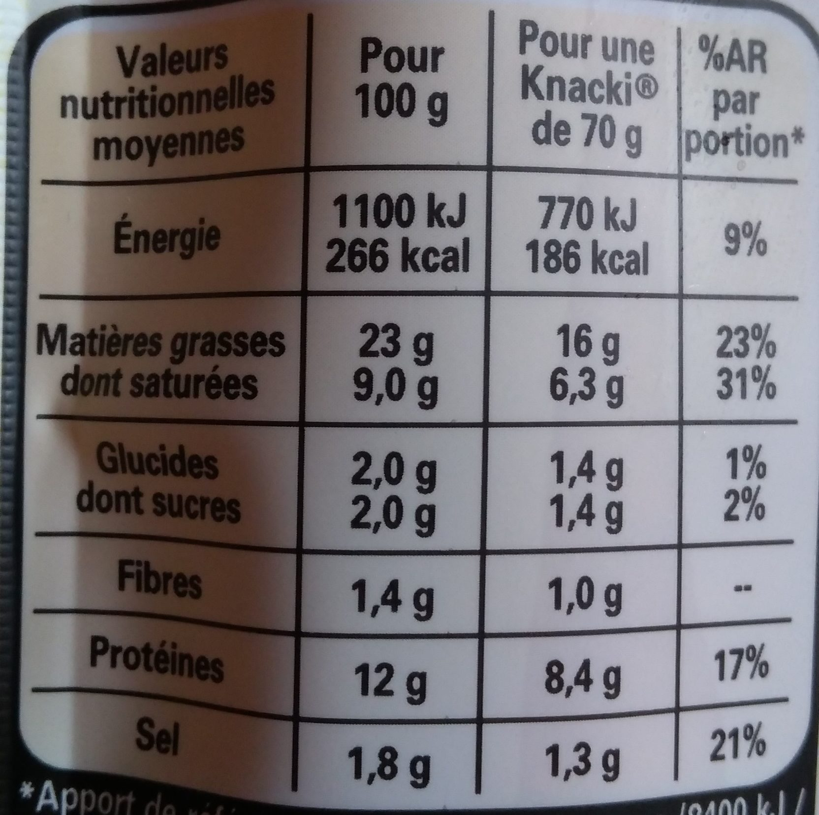 Knacki Gourmande Herta 100% Pur Porc - Voedigswaarden