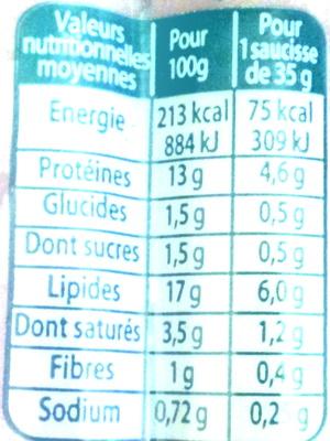 10 Original Knacki, 100 % Poulet - Informations nutritionnelles