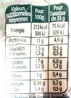 10 Original Knacki, 100 % Poulet (- 25 % de Sel) - Nutrition facts