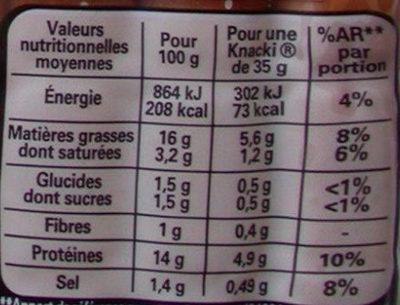 6 Original Knacki, 100 % Poulet (- 25 % de Sel) - Voedigswaarden