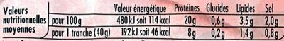 Tendre Noix, au Torchon (4 Tranches Sans Couenne) - Informations nutritionnelles - fr
