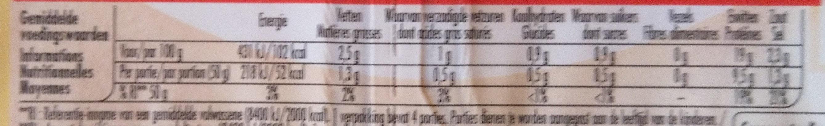 Bacon Allumettes - Nutrition facts - en