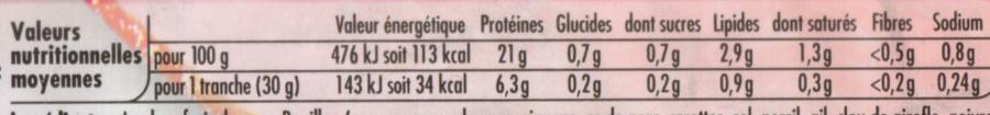Tendre Noix, Braisé Doré au Four (4 Tranches + 2 Gratuites) - Informations nutritionnelles