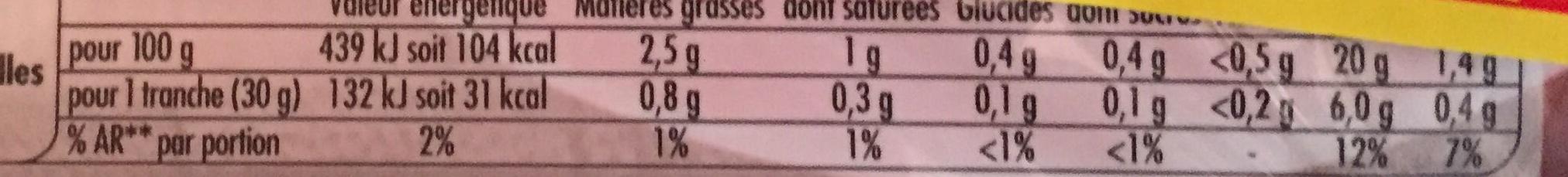 Le Bon Paris (- 25 % de Sel, Cuit à l'Étouffée - 4 Tranches) Lot de 2 + 1 Gratuite - Nutrition facts