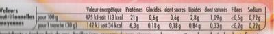 Tendre Noix, Virginie Fumé & Adouci au miel (4 Tranches + 2 Gratuites) - Nutrition facts