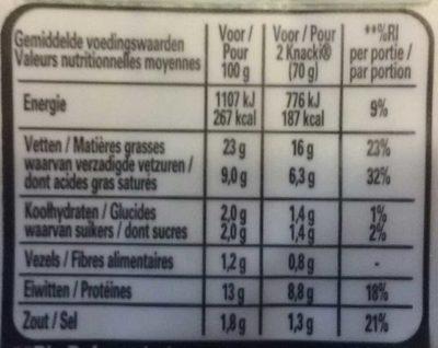 Knacki - Voedingswaarden