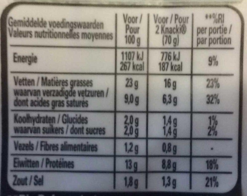 Knacki - Voedingswaarden - fr