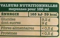 Pomme Framboise Fraise - Nutrition facts