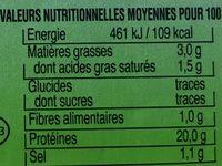 Tripes à la Mode de Caen - Informations nutritionnelles