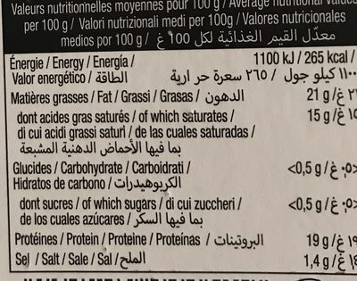 Camembert (21% MG) - Informations nutritionnelles - fr